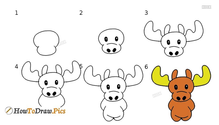 How To Draw A Cartoon Elk