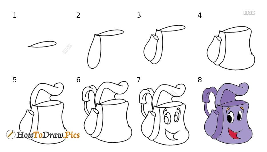 How To Draw A Dora Back Bag