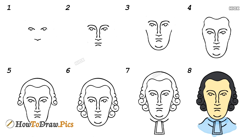 How To Draw A Realistic Face