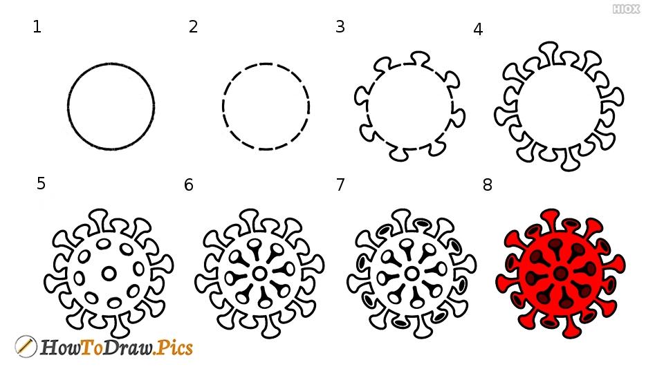 How To Draw Coronavirus