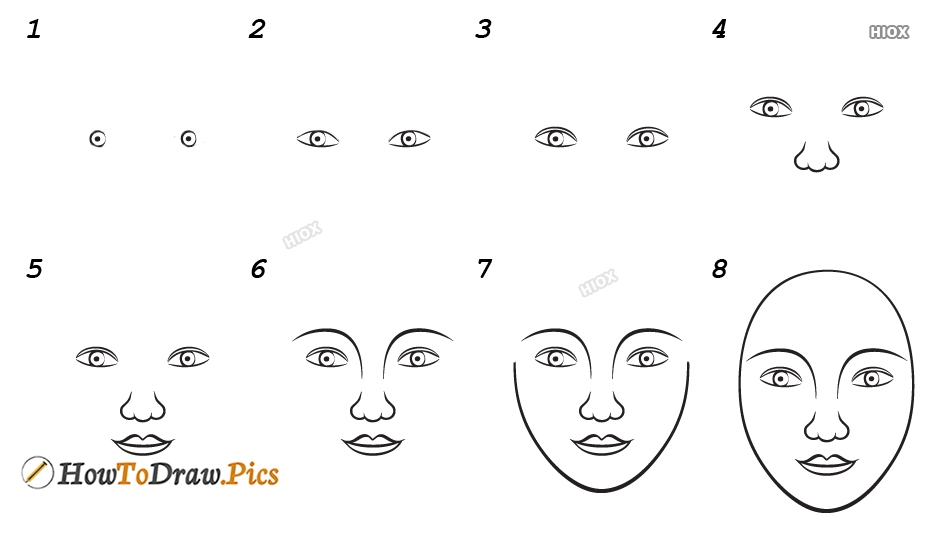 How To Draw A Human Face Step By Step Pictures