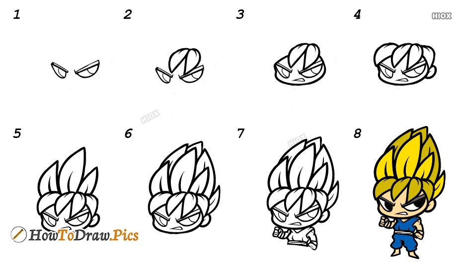 How To Draw A Cartoon Boy Step By Step Images