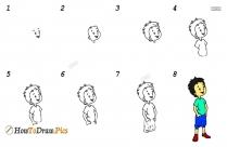 How To Draw Kids