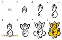 How To Draw Vinayagar